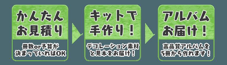 手作り 卒業 アルバム